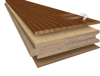 What is engineered hardwood flooring woodworking wiki for What is engineering wood